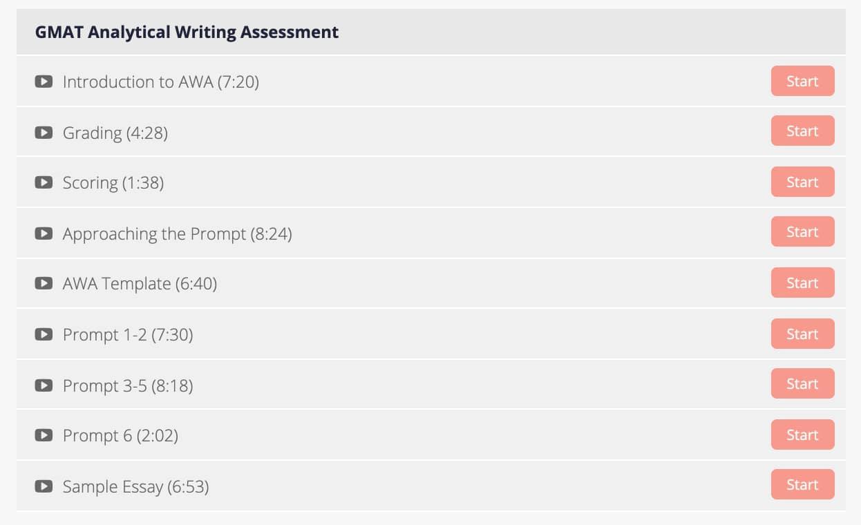 GMAT Online Essential Course Curriculum
