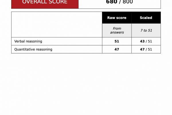 Sample GMAT Test Report (1)