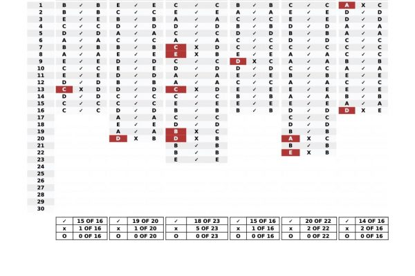 Sample GMAT Test Report (2)